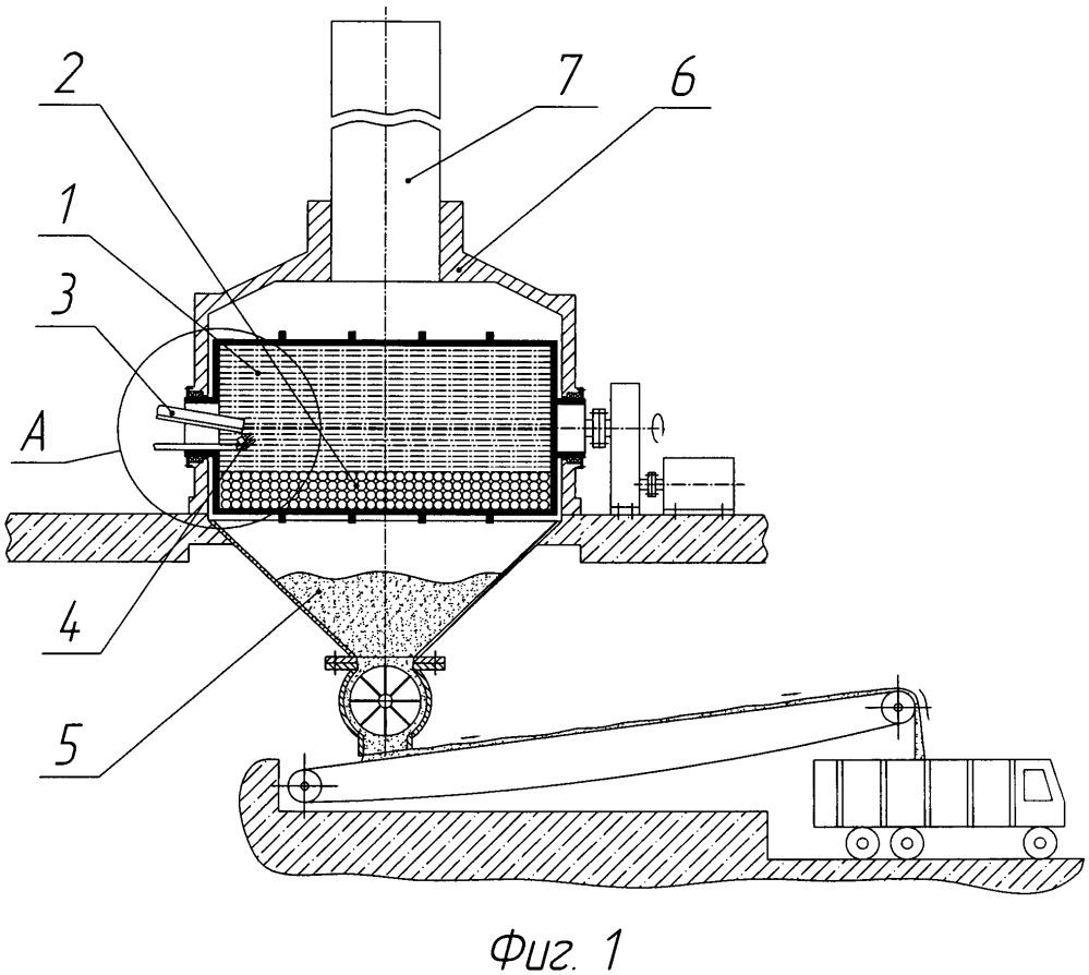 Установка для грануляции расплава шлака и способ осуществления грануляции с получением сухого продукта