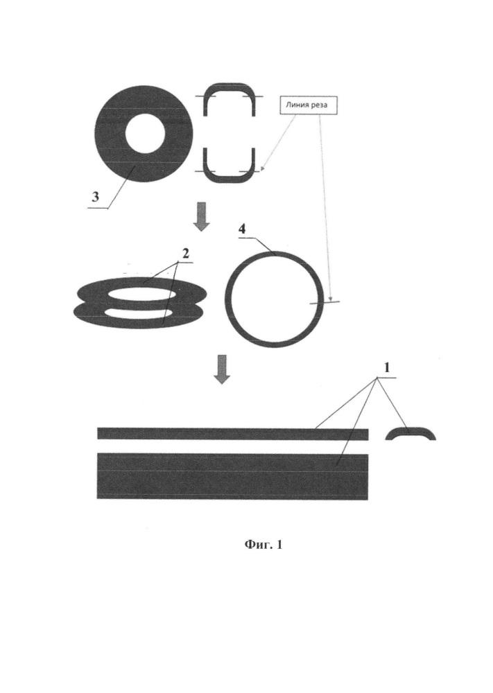Способ изготовления временных дорожных покрытий из протекторных полос использованных шин грузовых автомобилей и производственная линия для его осуществления