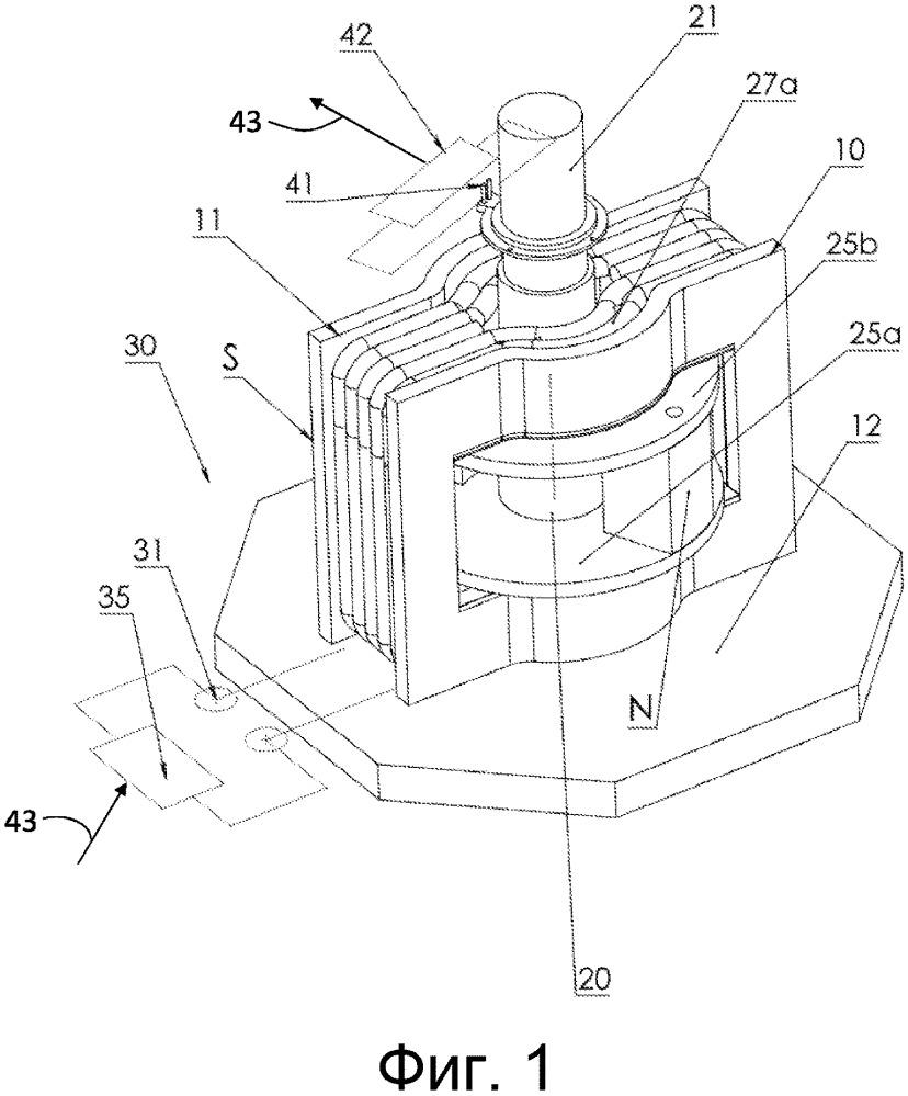Электродвигатель, имеющий диаметральную электромагнитную катушку