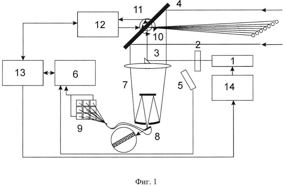 Система импульсной лазерной локации