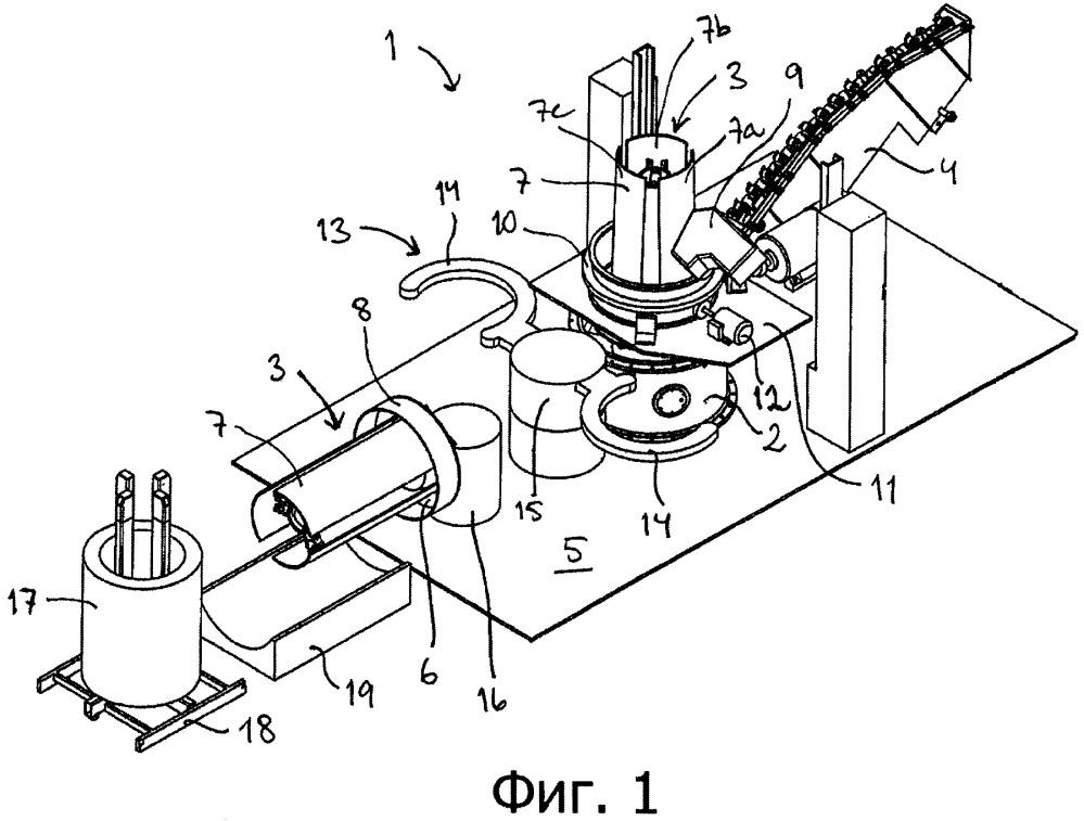 Система намотки и способ формирования кольцевой катушки из горячекатаного изделия