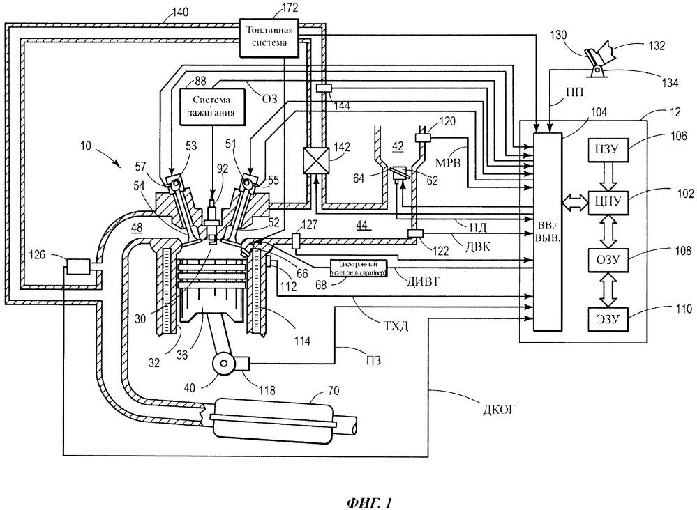 Способ (варианты) и система для управления двигателем на основе оценки воздушно-топливного отношения посредством кислородного датчика с изменяемым напряжением