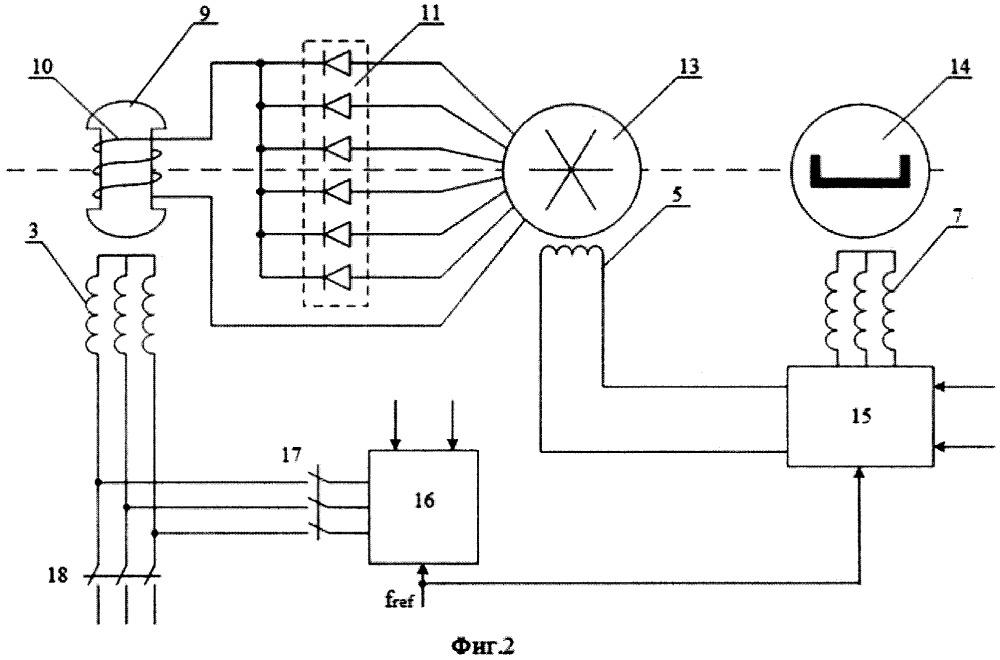 Способ запуска газотурбинного двигателя