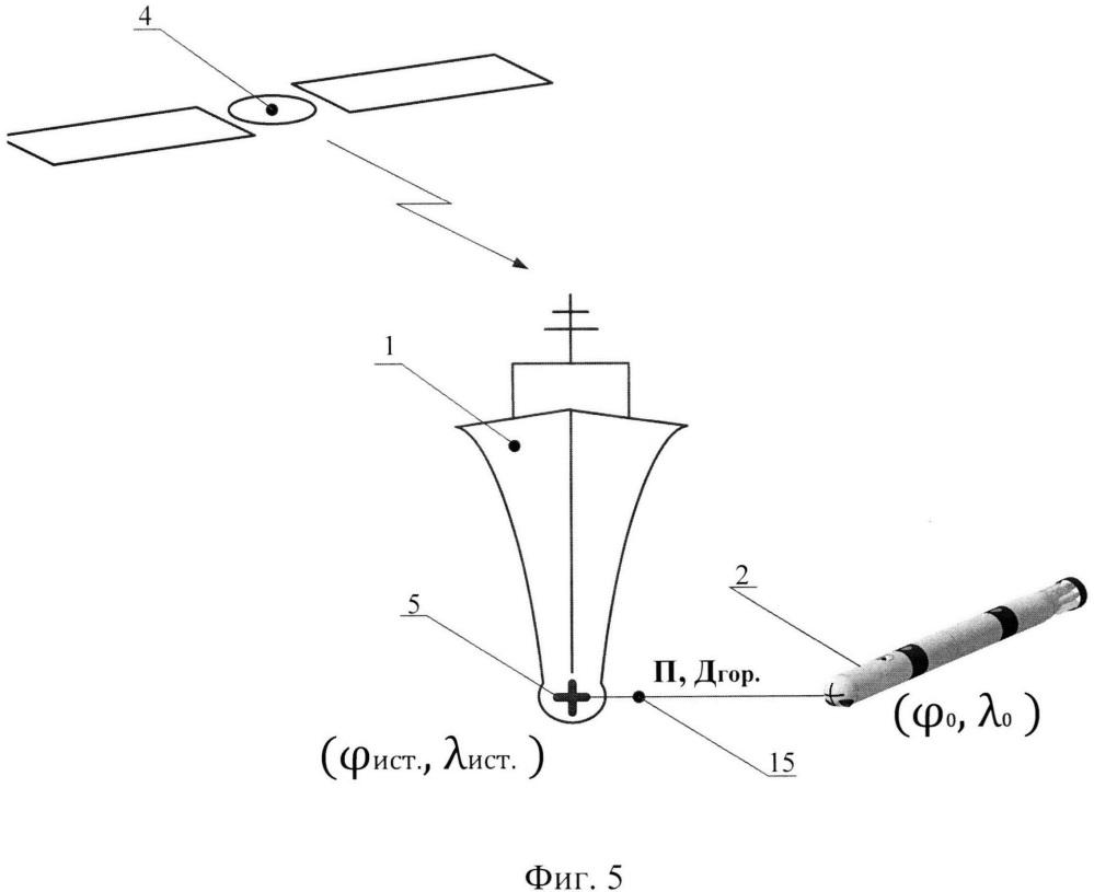 Способ определения географических координат подводного объекта