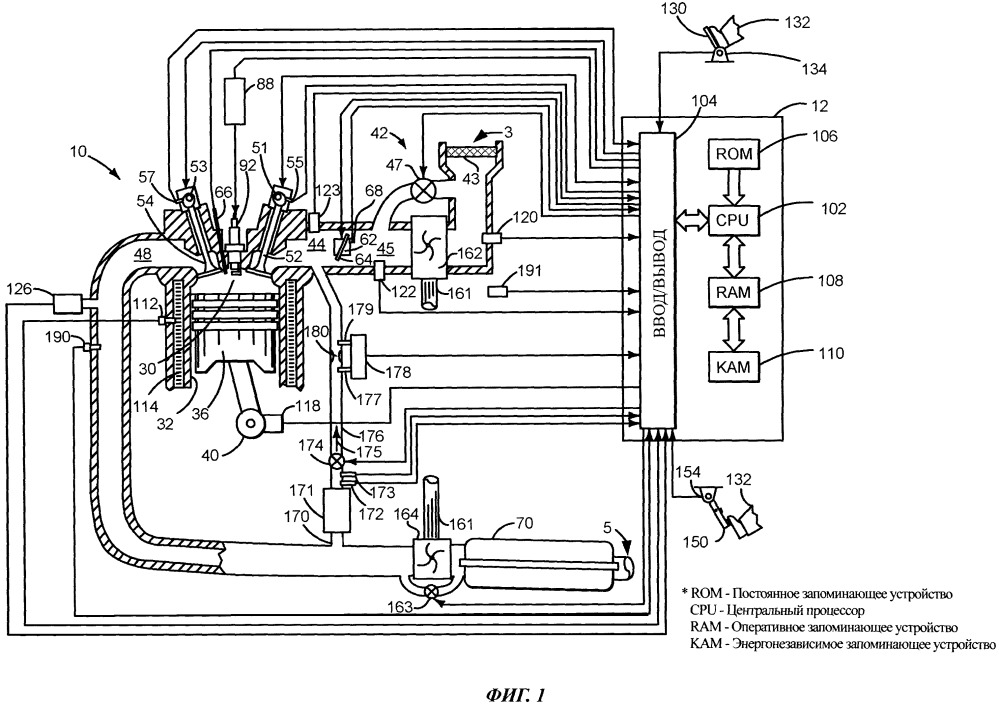 Способ управления двигателем (варианты) и система транспортного средства