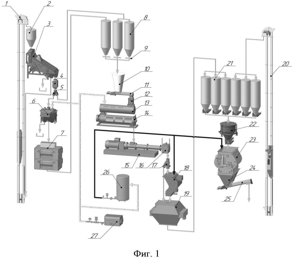 Технологическая линия производства высокобелковых кормовых добавок