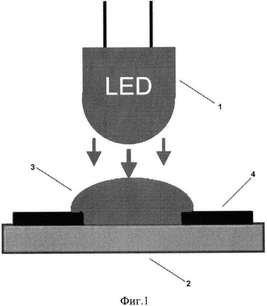 Газовый сенсор для индикации летучих органических соединений