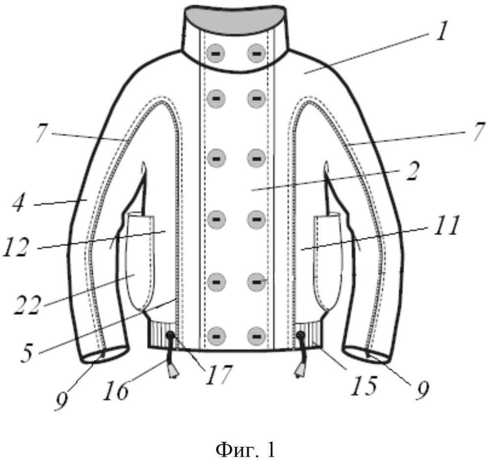 Трансформируемая многофункциональная одежда