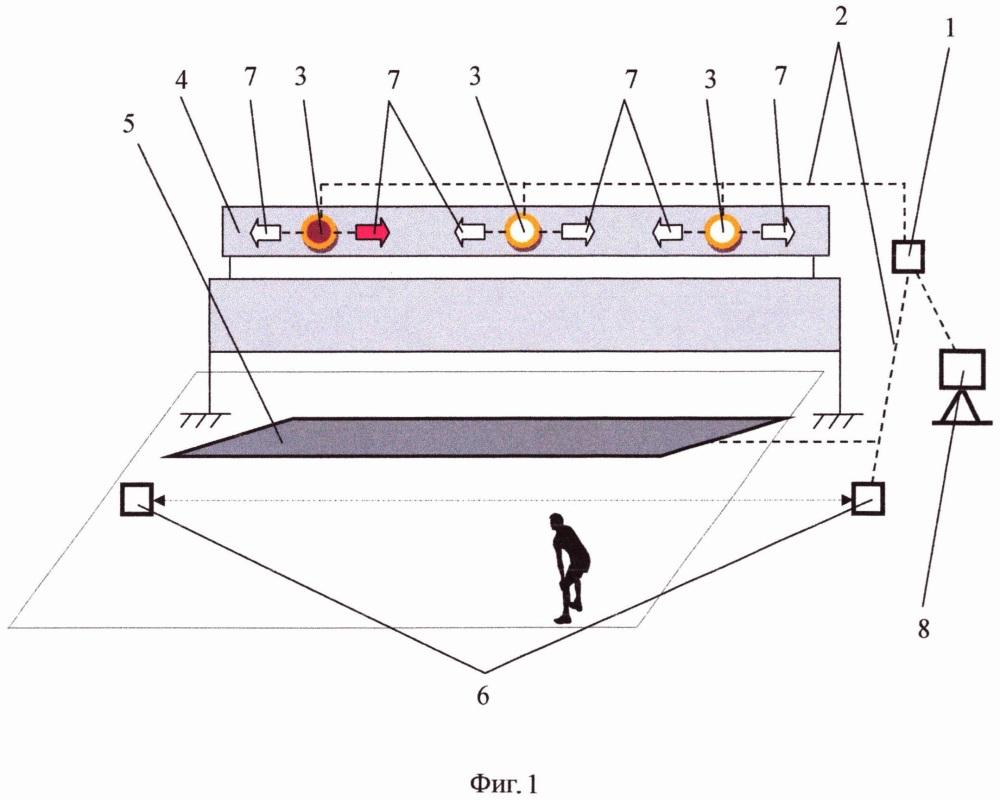 Устройство контроля технико-тактических действий волейболистов в защите