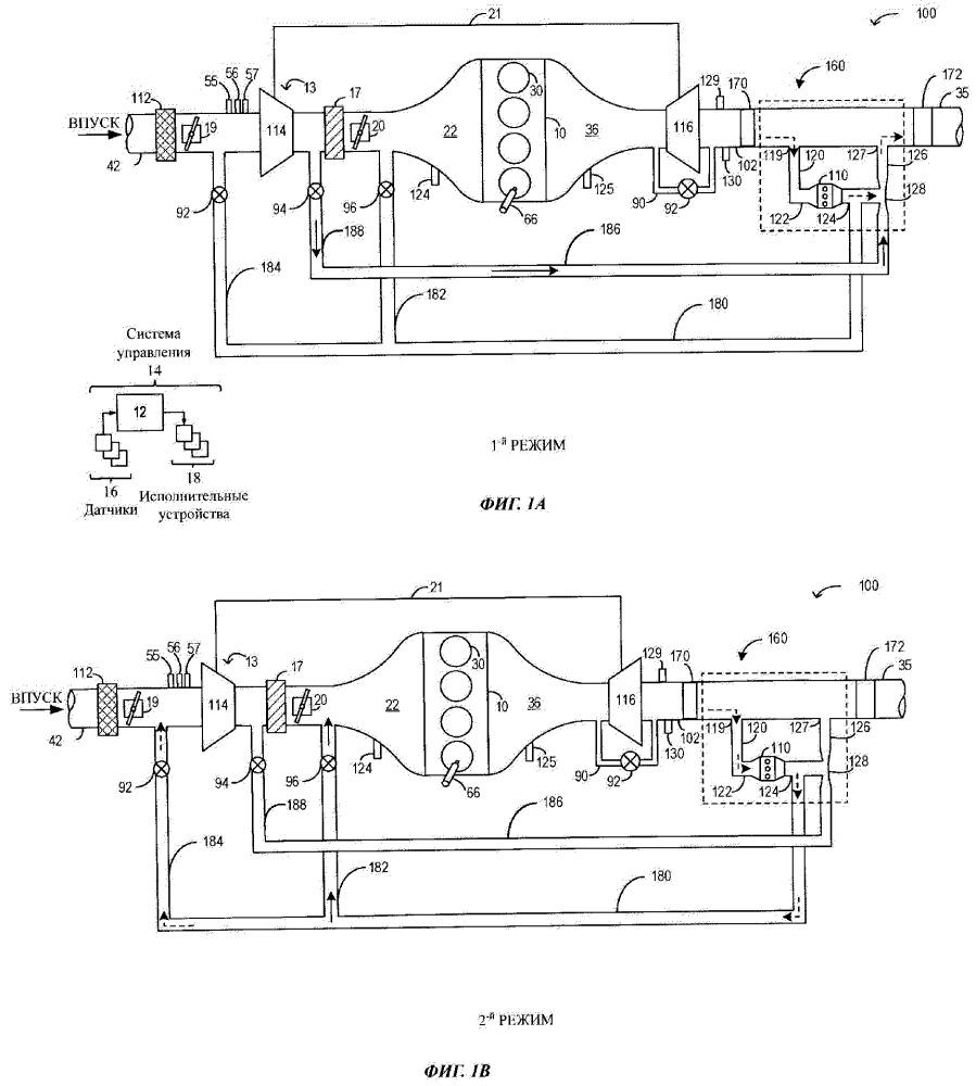 Способ и система для рекуперации тепла отработавших газов