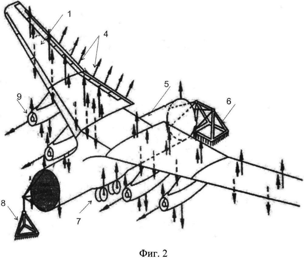 Способ прочностных испытаний натурных конструкций