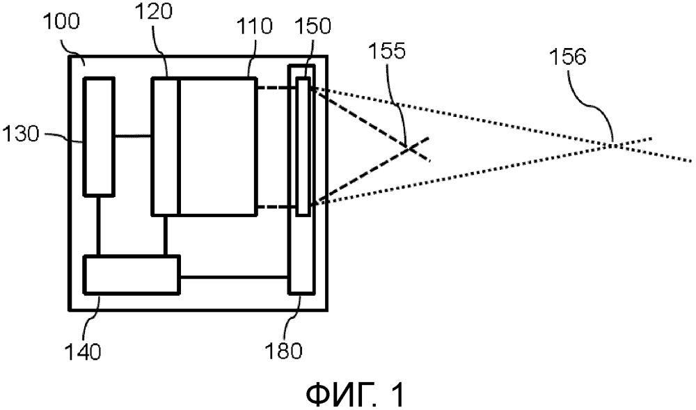 Лазерный датчик для обнаружения нескольких параметров