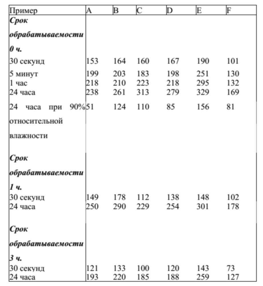 Трехкомпонентное связующее на основе полиуретана