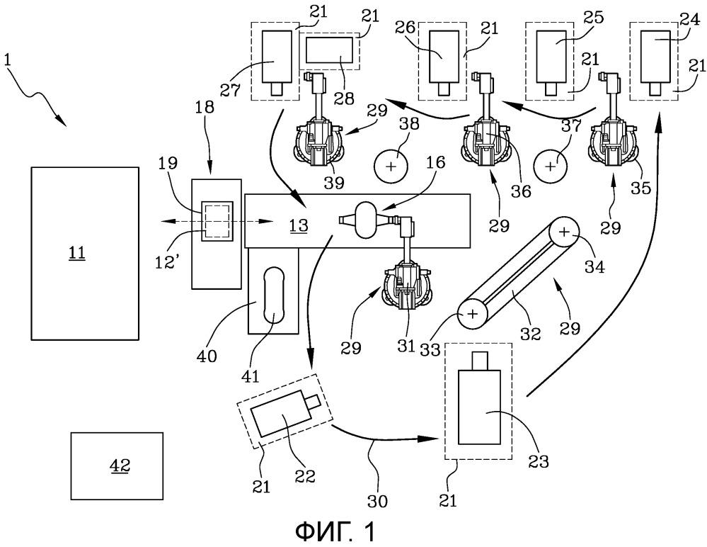 Способ и установка для сборки шин