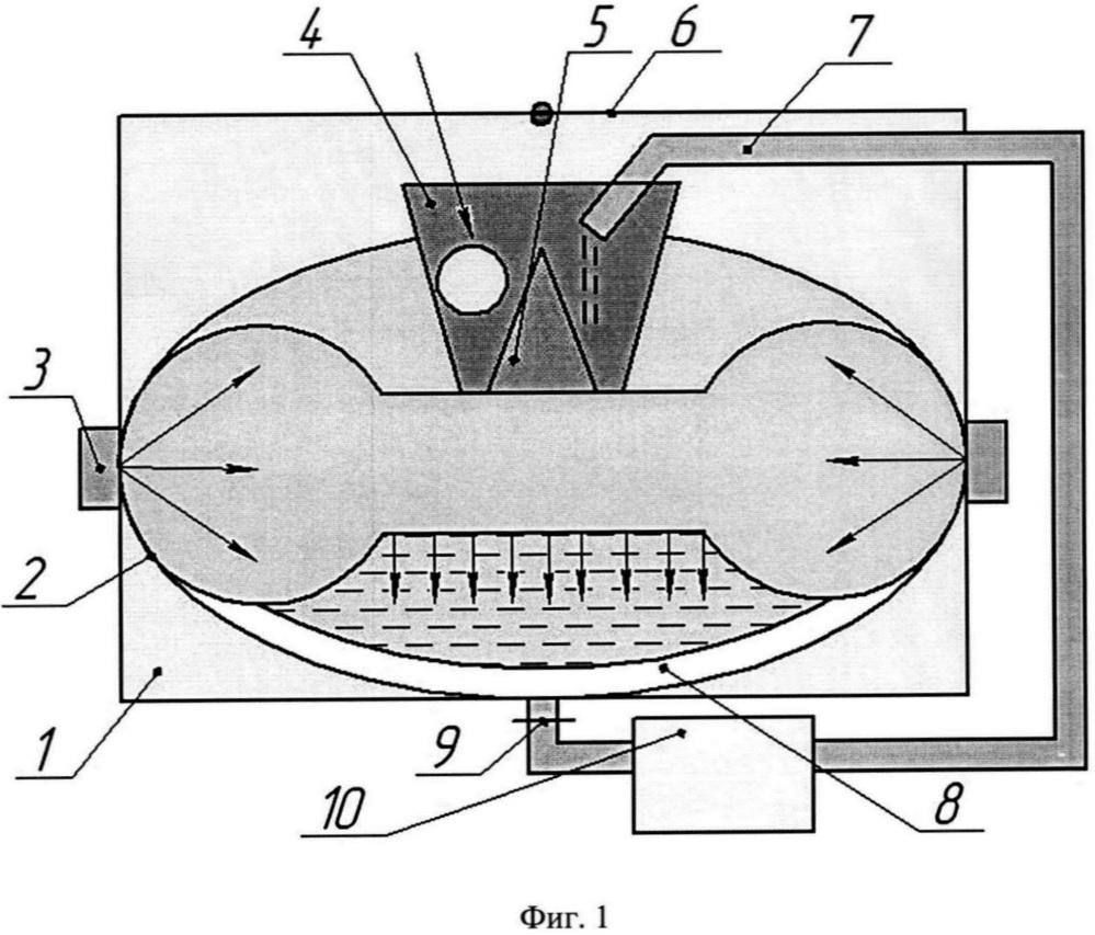 Микроволновая установка с тороидальным резонатором для термообработки масло-сырья