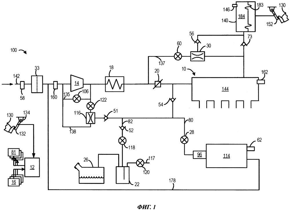 Способ (варианты) и система для вентиляции картера двигателя с наддувом