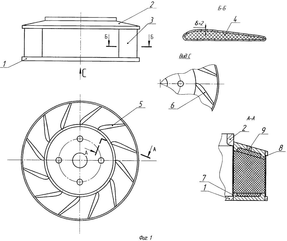 Рабочее колесо центробежного вентилятора с пустотелыми лопатками
