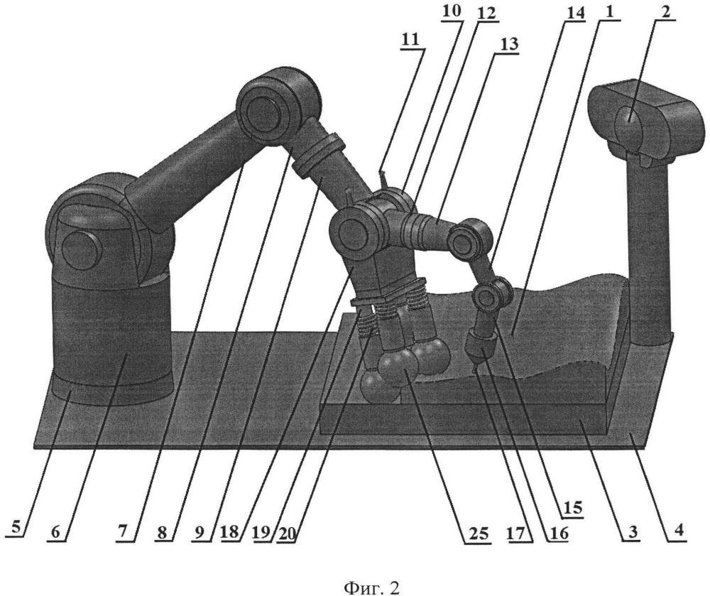 Робот манипуляционный промышленный