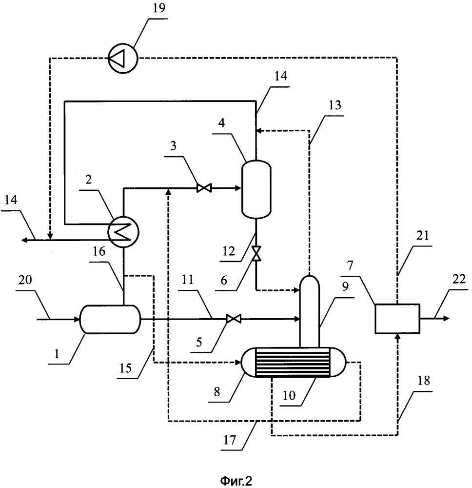 Способ реконструкции установки низкотемпературной сепарации газа с предотвращением образования факельных газов