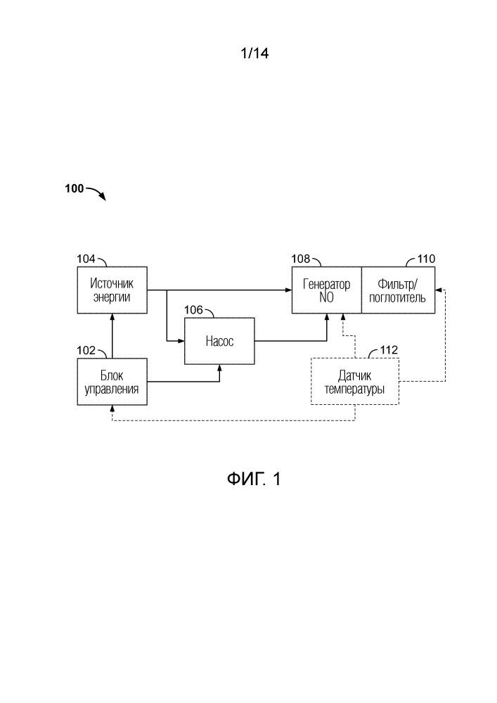 Охлаждаемый генератор no, соответствующие системы и способы