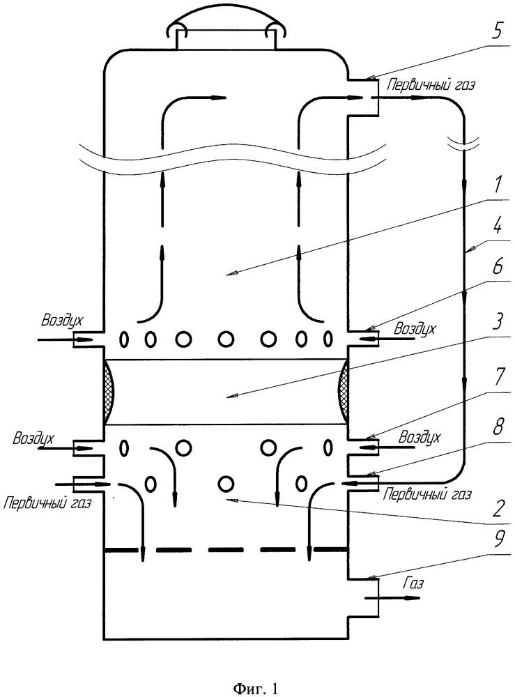 Газогенератор двухэтапного процесса газификации