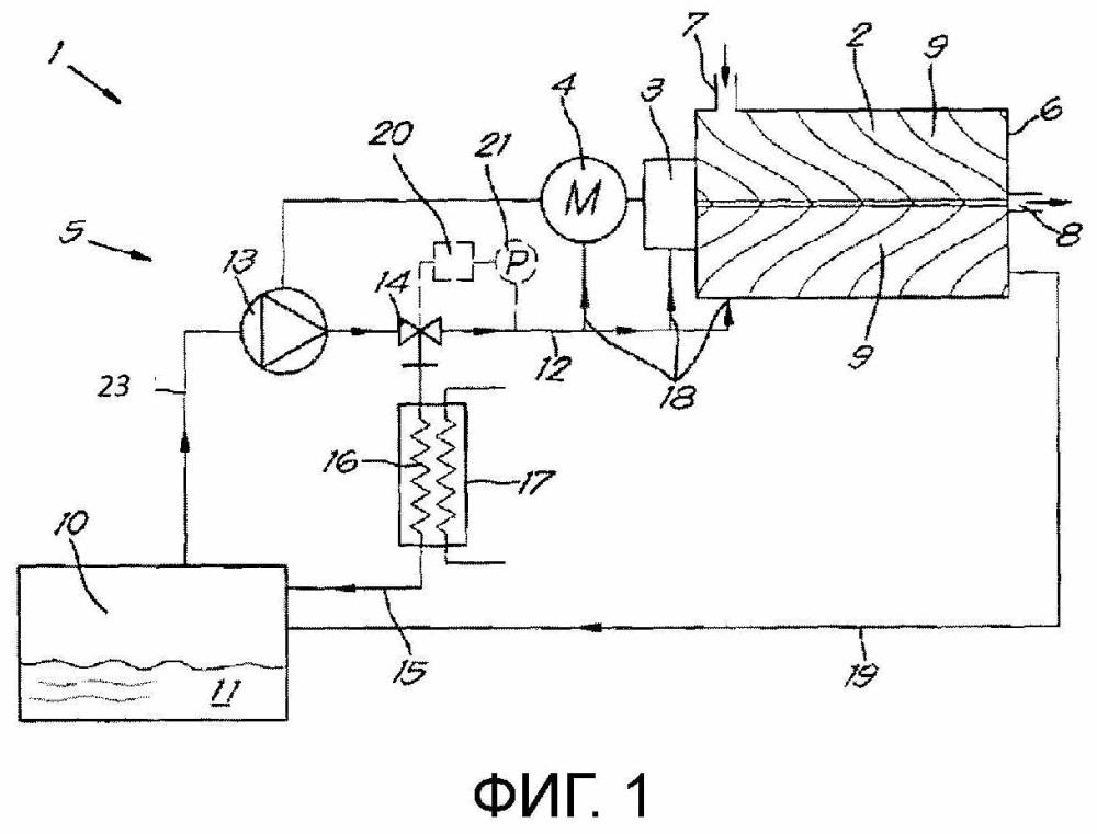 Масляный контур и безмасляный компрессор, снабженный таким масляным контуром, и способ управления смазкой и/или охлаждением такого безмасляного компрессора посредством такого масляного контура