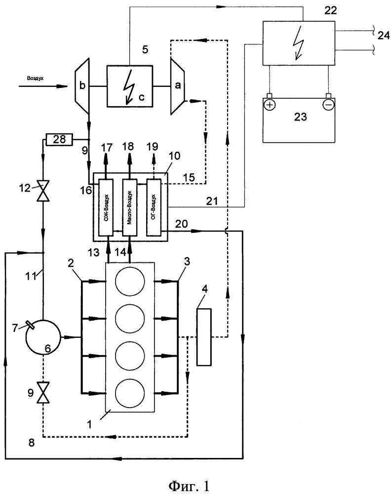 Способ управления сгоранием в двс с электротурбокомпрессором