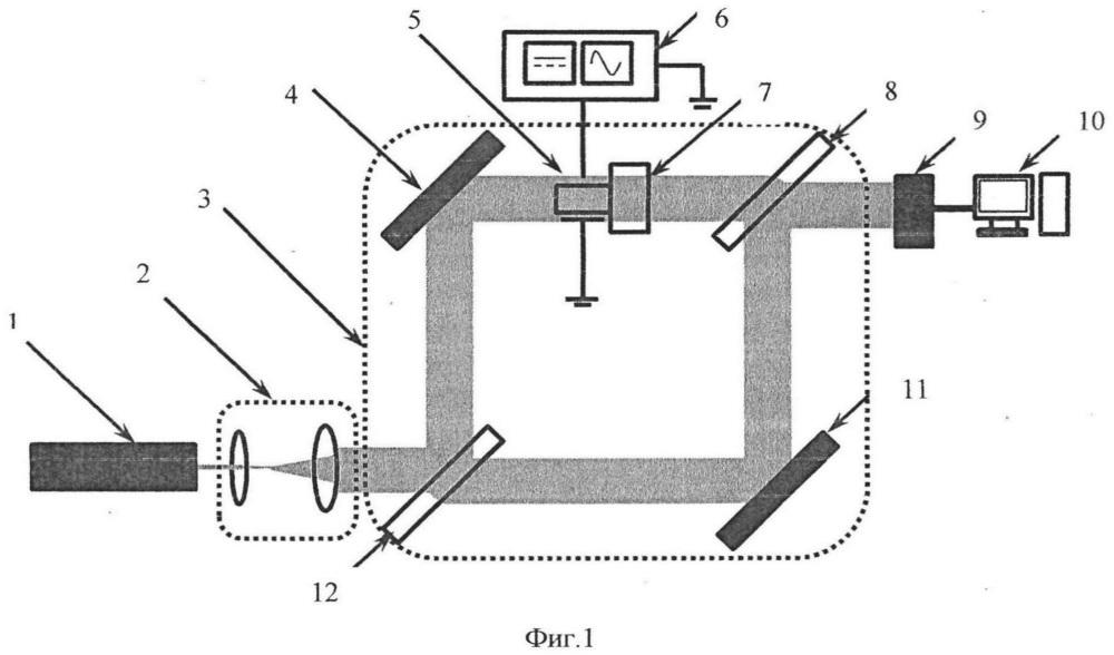 Установка для определения качества оптических элементов