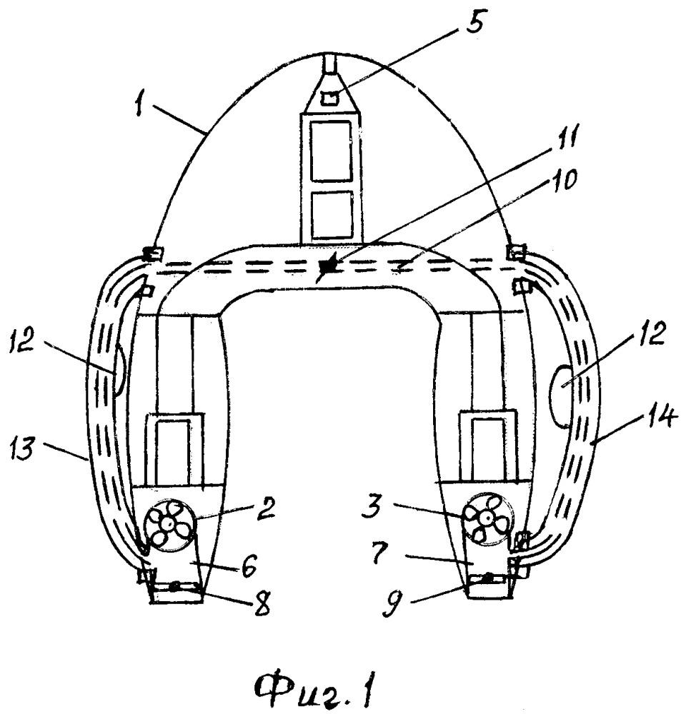 Мобильное плавучее спасательное устройство с малыми импеллерами на сжатом пневмопотоке с дистанционным управлением