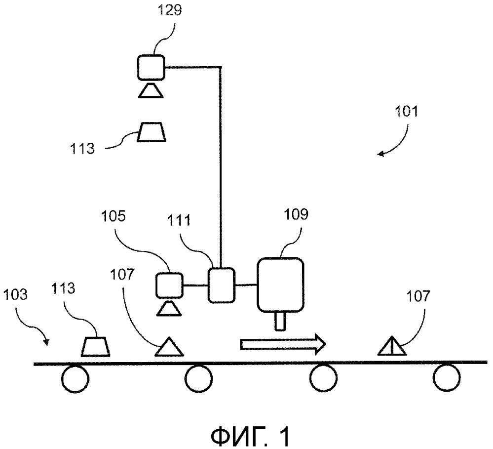 Система формирования изображений для автоматизированной производственной линии