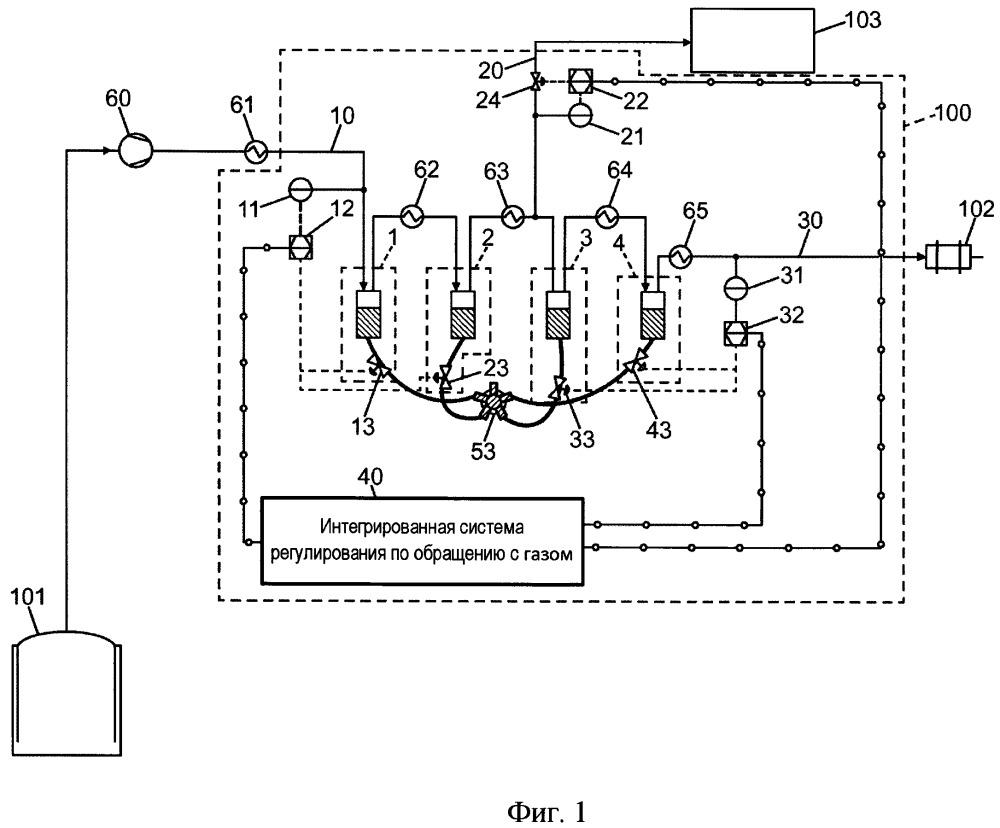 Система подачи сжатого газа в несколько питаемых газом устройств