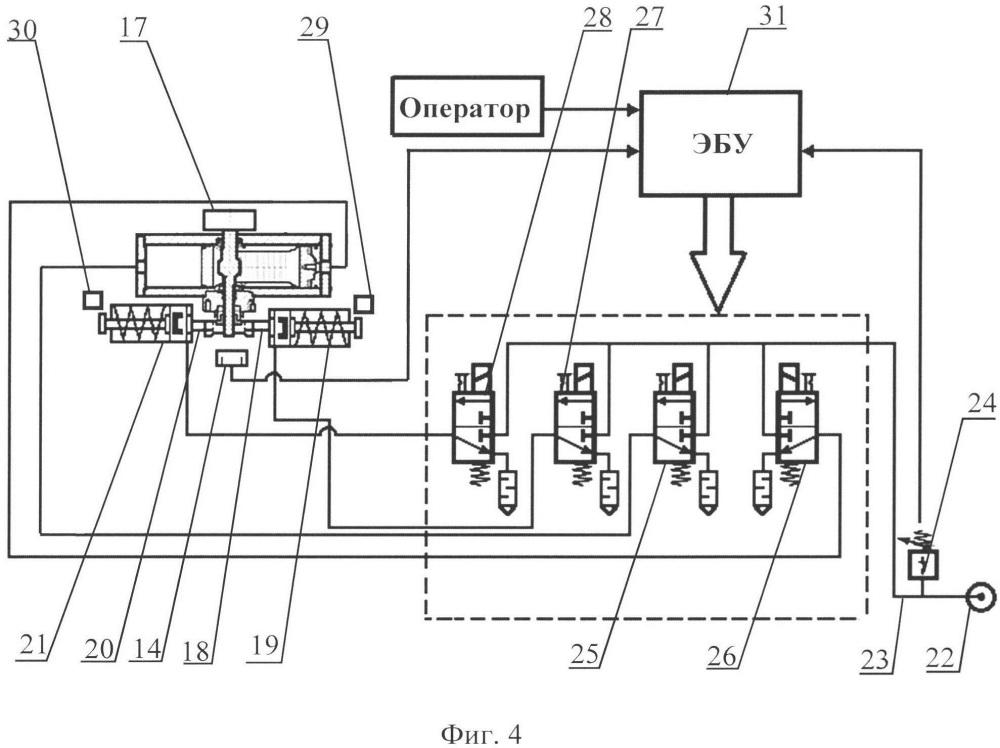 Пневматический привод, система и способ управления пневматическим приводом