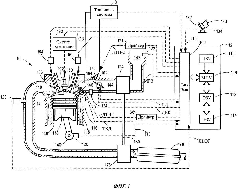 Способ (варианты) и система для двойного впрыска топлива