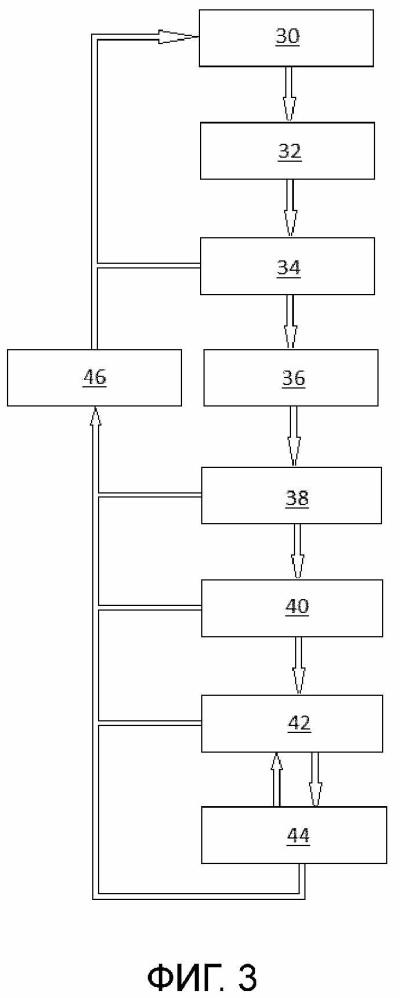 Способ и устройство для эксплуатации ветроэнергетических установок