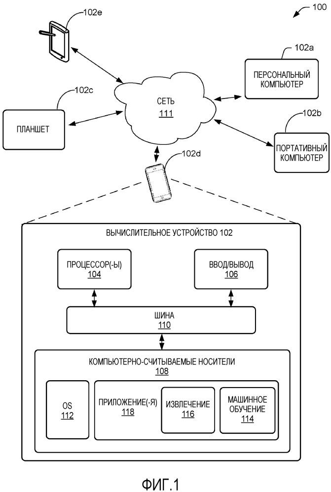 Автоматическое извлечение обязательств и запросов из передач и содержания