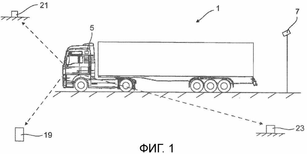 Способ и устройство для оказания поддержки водителю транспортного средства, в частности коммерческого транспортного средства