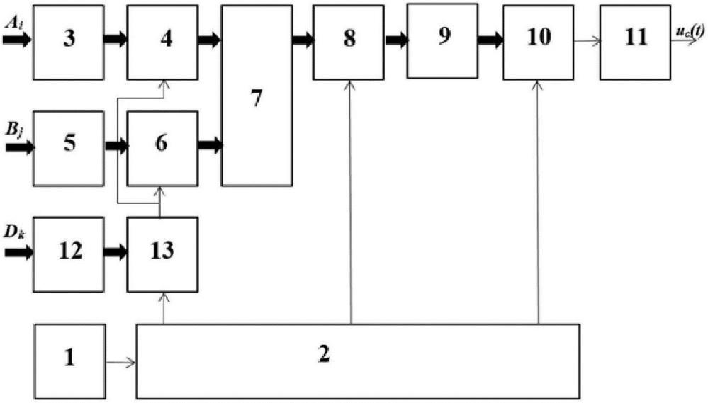 Цифровой вычислительный синтезатор частотно-модулированных сигналов