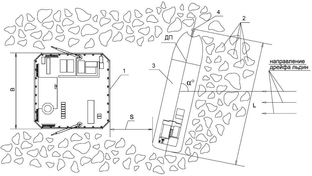 Способ предотвращения смещения и разрушения морского сооружения вследствие воздействия на него поля дрейфующих льдин