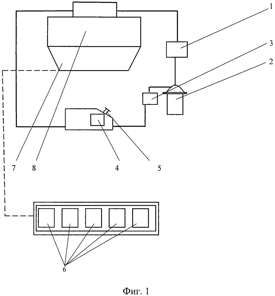 Система терморегулирования для двигателей внутреннего сгорания на основе саморегулируемых электронагревателей