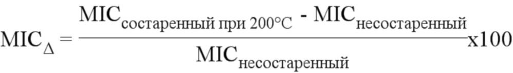Термостабильные композиции ингибиторов образования отложений