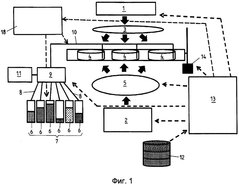Способ и устройство для получения трехмерного многоклеточного объекта