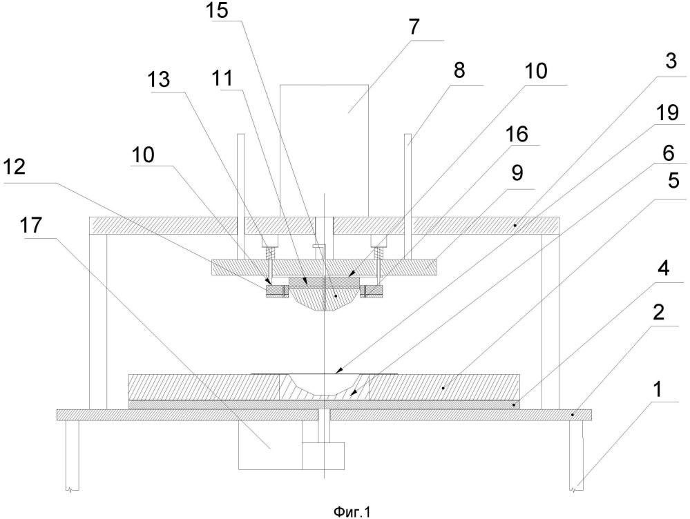 Станок для штамповки и вырубки деталей из фольги