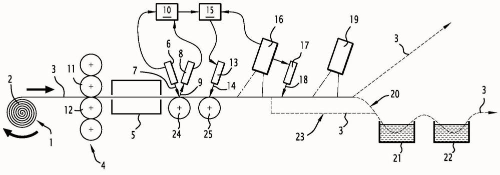Способ лазерной очистки от окалины движущегося металлического продукта и устройство для его осуществления