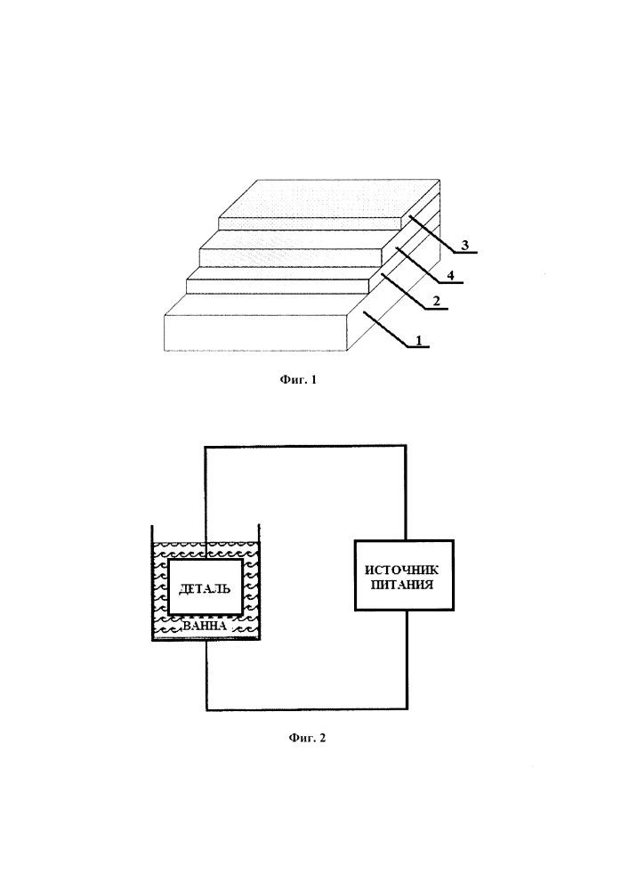 Способ получения электрохимическим оксидированием покрытий на вентильных металлах или сплавах