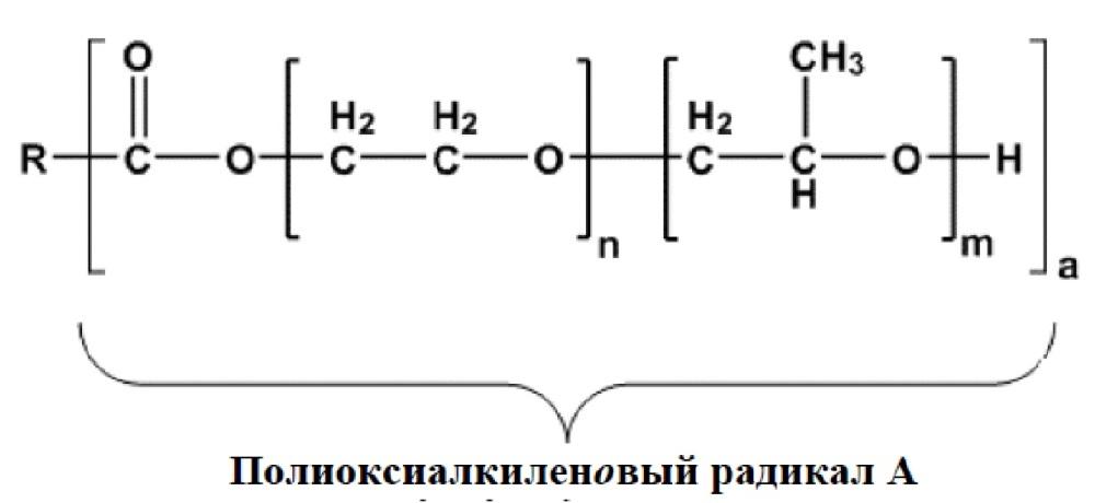 Уменьшающие усадку средства для минеральных связующих веществ