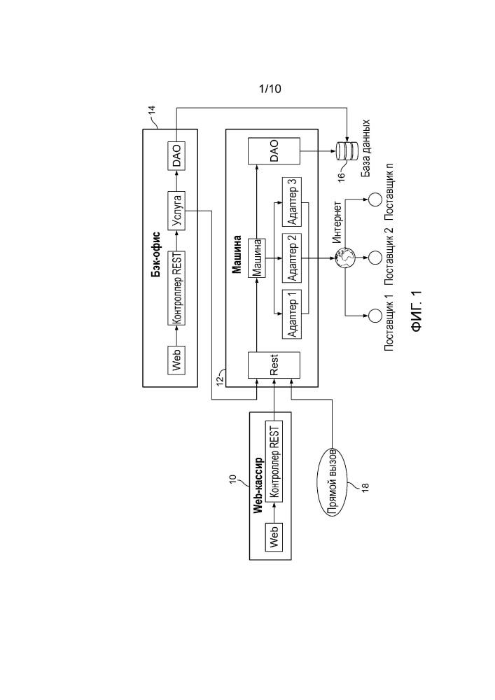 Способ и устройство для предоставления шлюза электронной транзакции