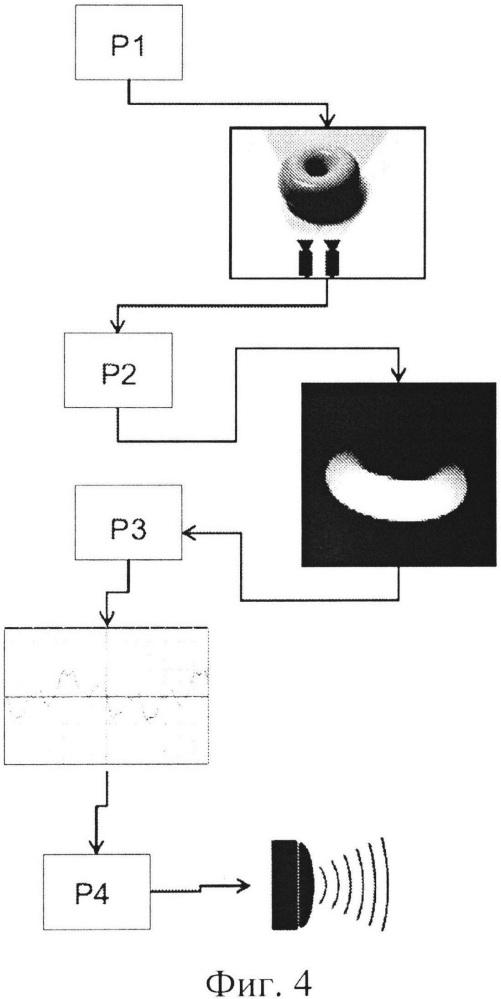 Портативная система, обеспечивающая восприятие слепыми или слабовидящими людьми окружающего пространства посредством звука или касания