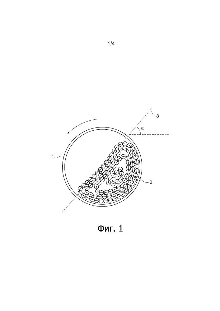 Способ определения угла подъема и способ позиционирования мельницы измельчения