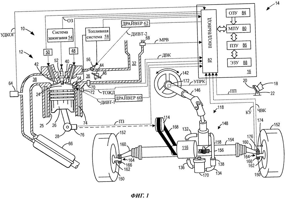 Система управления воздушным потоком через систему усилителя рулевого управления транспортного средства (варианты)