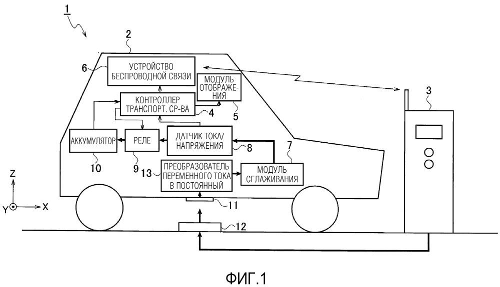 Способ помощи при парковке и устройство помощи при парковке